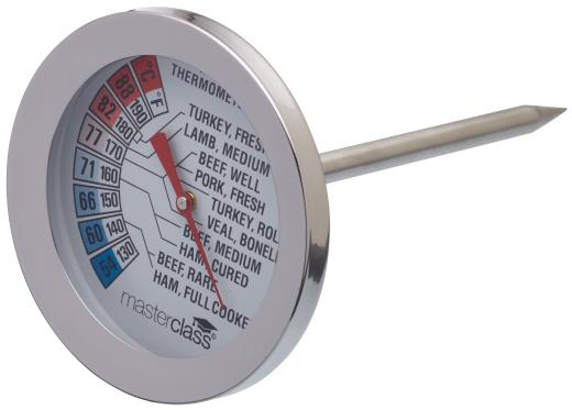 How To Use Kitchen Craft Meat Thermometer
